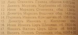 в.п.2