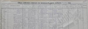 С.Ц.Ковачински1