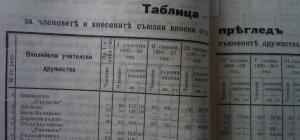 Намаляване на 1894.