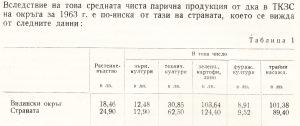%d1%80%d0%b5%d1%81%d1%83%d1%80%d1%81%d0%b8-1964-12
