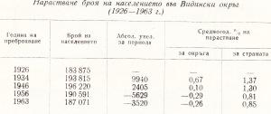 %d1%80%d0%b5%d1%81%d1%83%d1%80%d1%81%d0%b8-1964-14